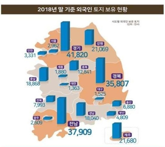 '외국인 보유토지' 공시지가 30조2800억원 웃돌아