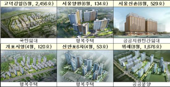 서울1만7천여호·전국 8만5천여호 입주자 모집